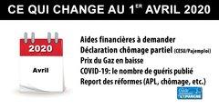 Ce qui change au 1er avril 2020 : aides financières COVID-19, prime 2.000€, abonnements SNCF offerts, chômage partiel, baisse du prix du gaz
