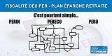 Fiscalité des PER (Plan épargne retraite)