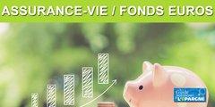 Liste des Fonds euros avec conditions de versements