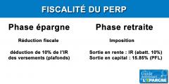 Fiscalité du PERP 2020