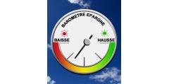 Dégradation de la situation financière des Français et baisse de leur capacité d'épargne en septembre