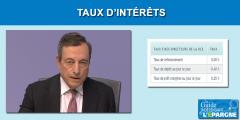 Taux d'intérêt : légère remontée des taux de marché, Mario Draghi pessimiste sur les perspectives économiques de la zone euro