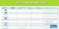 ETF en assurance-vie