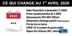 Lettre épargne et placements - Avril 2020