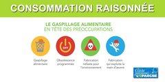 Consommation raisonnée : les consommateurs Français ont-ils atteint l'âge de raison de la consommation ?