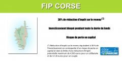 FIP Corse