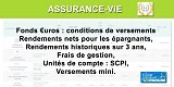 Meilleure Assurance-Vie 2020