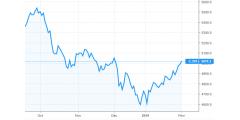 Bourse : bilan d'un mois de janvier en forte reprise, malgré des indicateurs pour le moins négatifs