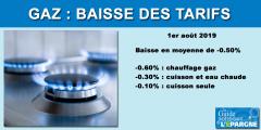 Gaz : les tarifs réglementés vont baisser au 1er août de -0.50%