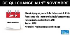 1er novembre 2019, ce qui change : Pensions de retraites, Taux de l'épargne, Frais sur fonds euros, Allocation AAH en hausse, Extension de la CMU, Assurance chômage...