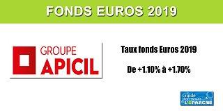 Assurance-Vie, Taux 2019 des fonds en euros Apicil, de 1.10% à 1.70%