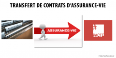 Loi PACTE : transfert de contrats d'assurance-vie, vers un fourgous II, bridé vers le même assureur, mieux que rien ?