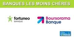 Fortuneo et Boursorama : toujours les banques les moins chères en 2020 pour les cadres moyens (2.000€ revenus nets mensuels)