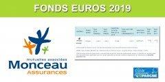 Assurance-Vie, Taux 2019 du fonds euros Monceau Assurances, en hausse de +46% !
