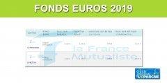 Assurance-Vie LA FRANCE MUTUALISTE, taux fonds euros 2019 de 1.62%