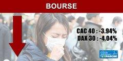 CAC40 -3.94%, DAX30 -4.04% : prise de conscience des impacts de l'épidémie, lourdes chutes des places boursières