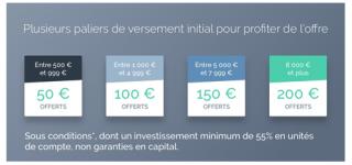 #FinTech / WeSave : de 50 à 200€ offerts à la souscription de votre contrat d'assurance-vie ou de capitalisation