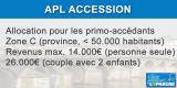 APL accession