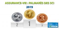 Assurance-Vie : palmarès 2019 des SCI