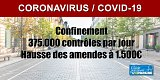 Non respect du confinement : près de 100.000 infractions verbalisées, l'amende passe à 1.500€ en cas de récidive