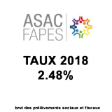 Assurance-Vie, taux du fonds euros ASAC-FAPES 2018 / ALLIANZ : 2.48%