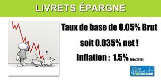 Banque Postale : le compte sur livret (CSL) rejoint la longue liste des livrets épargne au taux de 0.05%