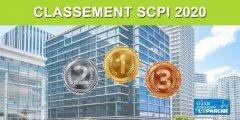 SCPI 2020 : meilleures SCPI du marché