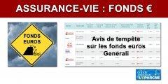 Taux assurance-vie 2019 Generali : 1% brut, soit 0.82% net sur l'actif général, une chute de près de (-43%) !