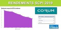 SCPI CORUM : vers un rendement de 6% pour CORUM XL et de 5% pour CORUM sur 2019