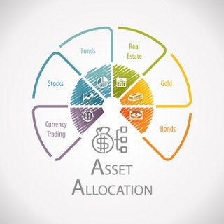 Composition des Fonds en euros à fin 2017 : détails des allocations par type d'actifs