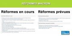Réformes Macron à mi-mandat : liste des réformes en cours, attendues ou repoussées