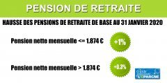 Hausse des pensions de retraites au 31 janvier 2020 de +1% pour 77% des retraités