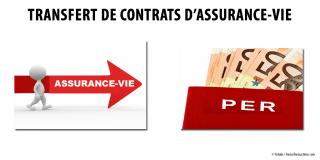 Transfert de contrats d'assurance-vie vers le PERin (Plan Epargne Retraite Individuel), le bon plan épargne retraite à venir ?