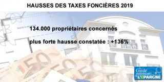 Hausses des Taxes Foncières 2019 : jusqu'à +136% de hausse en Isère, et ce n'est pas fini...
