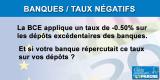 Taux négatifs : les comptes à vue des clients lambda ne seront pas ponctionnés assure la Banque de France