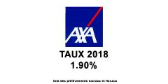 Assurance Vie Axa, taux du fonds euros 2018 : stable à 1.90%