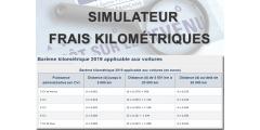 Calcul frais kilométriques 2019, simulateur pour déclaration des revenus