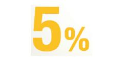 Epargne : Nouvelle offre à 5% chez RCI Banque