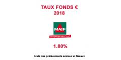 #AssuranceVie / #Taux2018 fonds euros MAIF : 1.80%, baisse marquée de -12.20% par rapport à 2017