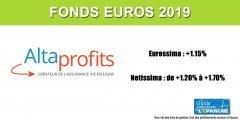 Altaprofits : Taux 2019 des fonds euros des contrats assurés par Generali Vie
