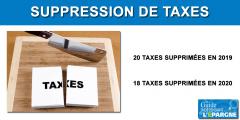 Fiscalité : 18 taxes mineures devraient être encore supprimées en 2020