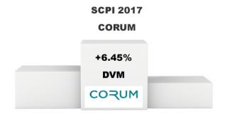 La SCPI CORUM publie une nouvelle fois un rendement de +6.45% au titre de l'année 2017