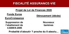 Assurance-vie / Projet de loi de finances 2020 : l'AFER voit rouge suite à la proposition de revue de la fiscalité impactant les fonds euros et l'EuroCroissance