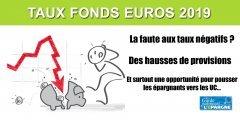 Assurance-Vie AFER : le taux 2019 du fonds euros en plongeon magistral
