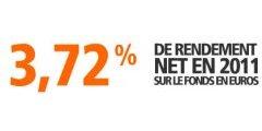 Assurance-Vie : 50 € offerts chez ING Direct pour toute nouvelle souscription !