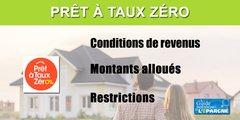 Prêt à Taux Zéro 2020 (PTZ) : barèmes, conditions, plafonds, simulateur