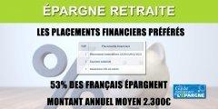 Épargne retraite financière : 53% des Français épargnent, l'immobilier (SCPI/OPCI) reste le placement privilégié