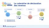 Impôt sur le revenu 2019 : Dates limites de déclaration de vos revenus 2018