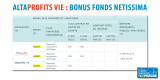 Assurance-Vie : bonus de rendement 2019 et 2020 de +0.30% à +0.50% sur le fonds euros Netissima General Vie chez AltaProfits