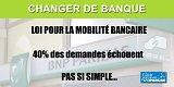 Mobilité bancaire 2019 : le compte n'est toujours pas bon, seulement 2,5% des Français ont effectivement changé de banque